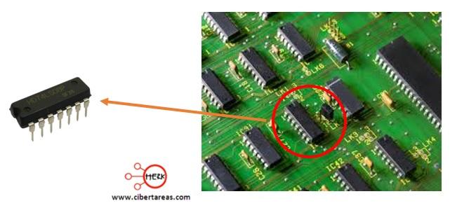Qué es una compuerta – Electrónica digital 0