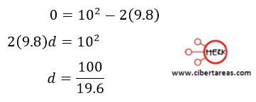 Tiro vertical – Física 1 4