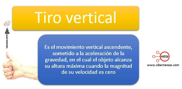 Tiro vertical – Física 1 0