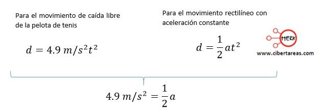 Caída libre – Física 1 8