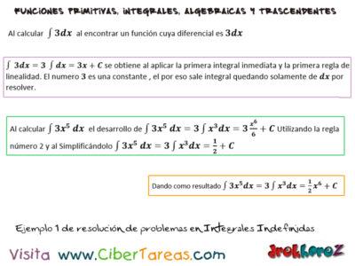 Resoluciones de Problemas en Integrales Indefinidas – Cálculo Integral 0
