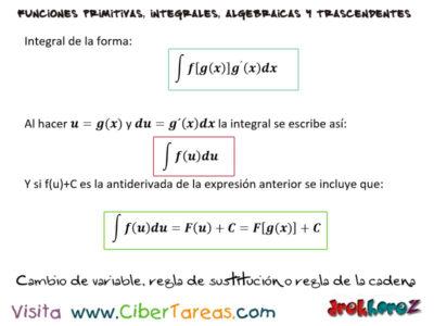 Cambio de Variable, regla de sustitución o regla de la cadena y Ejemplos – Cálculo Integral 0