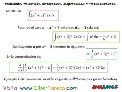 Cambio de Variable, regla de sustitución o regla de la cadena y Ejemplos – Cálculo Integral 2