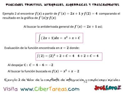 Constante de Integración y las condiciones iniciales ejemplos – Cálculo Integral 2