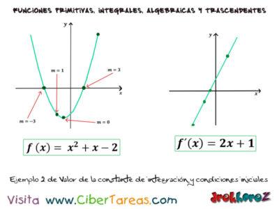 Constante de Integración y las condiciones iniciales ejemplos – Cálculo Integral 3