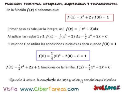 Constante de Integración y las condiciones iniciales ejemplos – Cálculo Integral 0