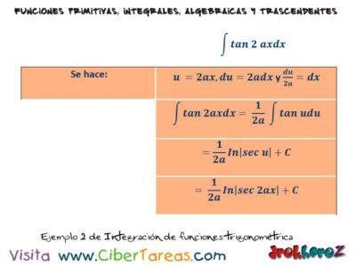 Integración de Funciones Trigonométricas con Ejemplos – Cálculo Integral 2