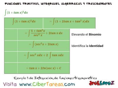 Integración de Funciones Trigonométricas con Ejemplos – Cálculo Integral 3