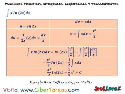 Ejemplos de Integración por Partes – Cálculo Integral 2