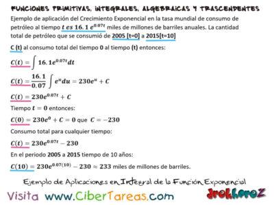 Aplicaciones en Integral de la Función Exponencial – Cálculo Integral 0