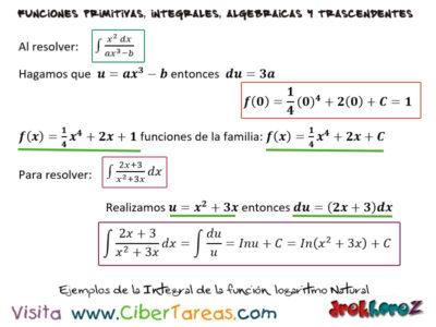 Integral de la Función Logaritmo Natural y Ejemplos – Cálculo Integral 2