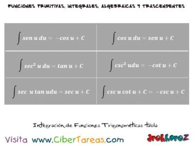 Integración de Funciones Trigonométricas con Ejemplos – Cálculo Integral 0