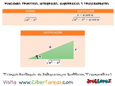Integración por Sustitución Trigonométrica – Cálculo Integral 1