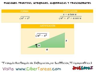 Integración por Sustitución Trigonométrica – Cálculo Integral 3