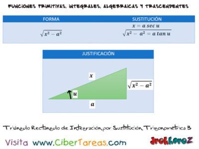 Integración por Sustitución Trigonométrica – Cálculo Integral 2