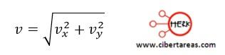 Tiro horizontal – Física 1 12