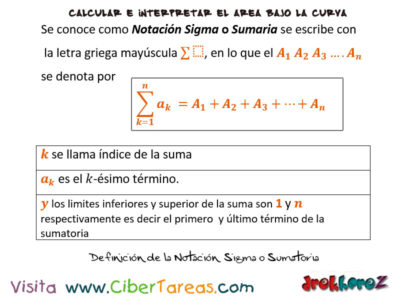 Notación Sigma o Sumatoria – Cálculo Integral 0