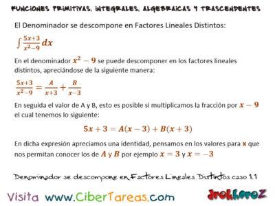Denominador tiene un factor repetido del Caso 1 ejemplo – Cálculo Integral 0