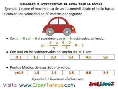 Ejemplos de la Suma de Riemann – Cálculo Integral 0