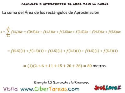Ejemplos de la Suma de Riemann – Cálculo Integral 2