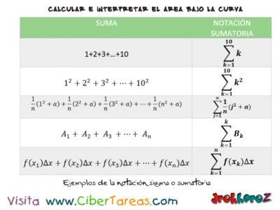 Notación Sigma o Sumatoria – Cálculo Integral 1