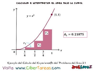 Ejemplos del Problema del Área – Cálculo Integral 1