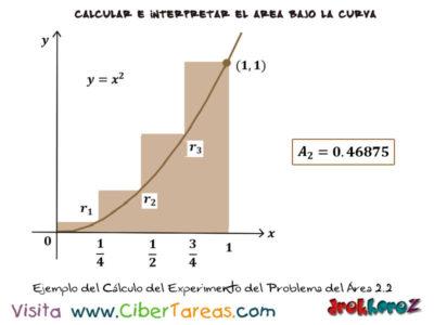 Ejemplos del Problema del Área – Cálculo Integral 2