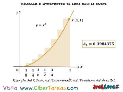 Ejemplos del Problema del Área – Cálculo Integral 4