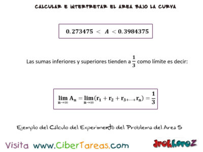 Ejemplos del Problema del Área – Cálculo Integral 5