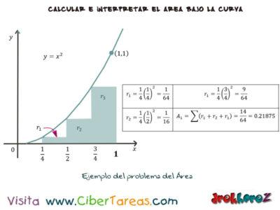 Ejemplos del Problema del Área – Cálculo Integral 0