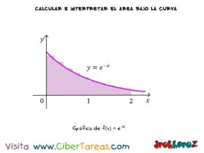 Ejemplos de la Suma de Riemann – Cálculo Integral 3