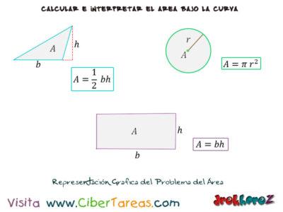 El Problema del Área  – Cálculo Integral 0