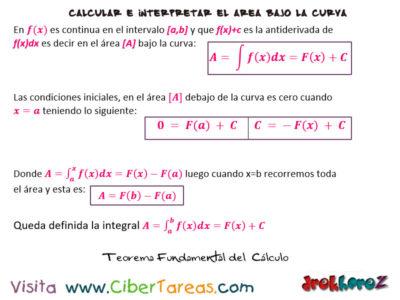 Teorema Fundamental del Cálculo – Cálculo Integral 0