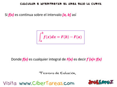 Teorema Fundamental del Cálculo – Cálculo Integral 2