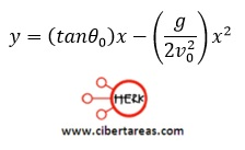 Posición del proyectil en el movimiento parabólico – Física 1 3