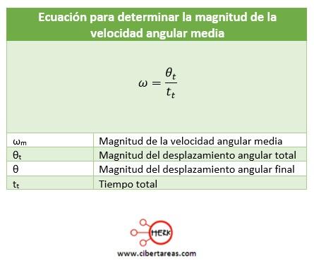 Velocidad angular – Física 1 6