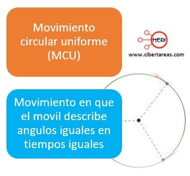 Movimiento circular uniforme – Física 1 3