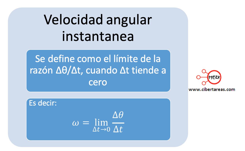 Velocidad angular instantánea – Física 1 0