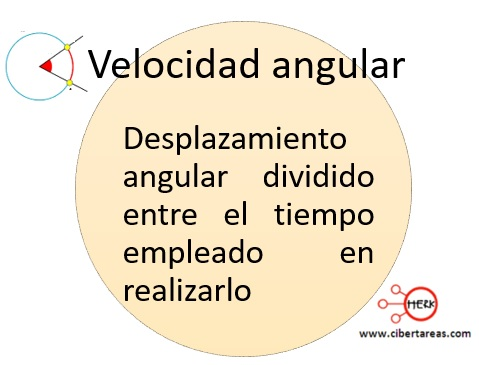 Velocidad angular – Física 1 0