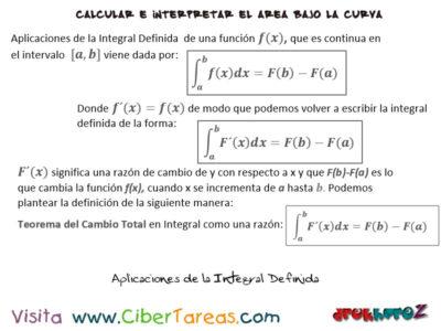 Aplicaciones de la Integral Definida – Cálculo Integral 0