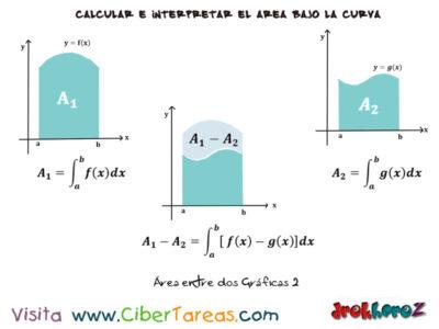 Área entre dos gráficas – Cálculo Integral 1