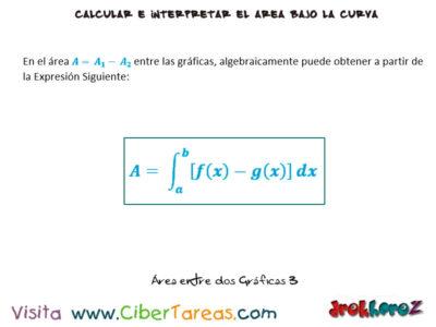 Área entre dos gráficas – Cálculo Integral 2