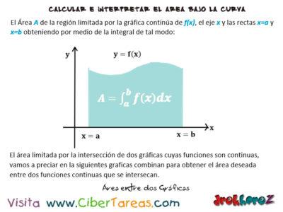 Área entre dos gráficas – Cálculo Integral 0