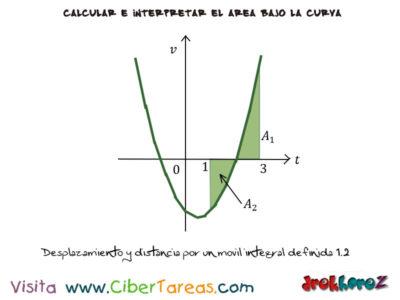 Ejemplos de Aplicaciones de la Integral Definida – Cálculo Integral 1