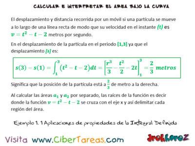 Ejemplos de Aplicaciones de la Integral Definida – Cálculo Integral 0