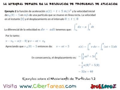 Movimiento de Partículas y Ejemplos – Cálculo Integral 1