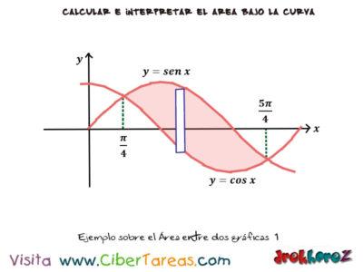 Ejemplos del Área entre dos Gráficas – Cálculo Integral 2