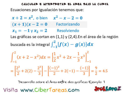 Ejemplos del Área entre dos Gráficas – Cálculo Integral 0