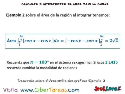 Ejemplos del Área entre dos Gráficas – Cálculo Integral 3