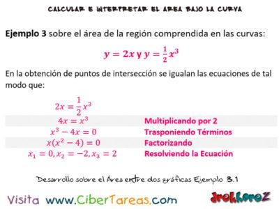 Ejemplos del Área entre dos Gráficas – Cálculo Integral 4